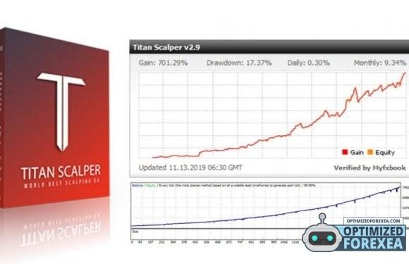 Titan Scalper EA V2.12 – [Cost $799] – For FREE Download